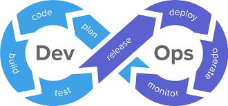 DevOps feedback loop