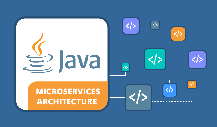 Java Microservices Architecture
